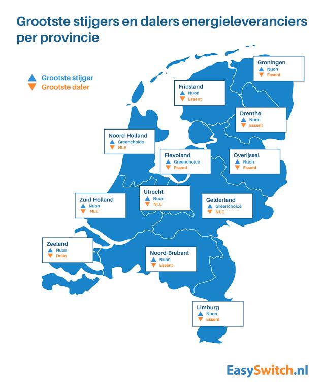 Nieuwe afbeelding Nederland