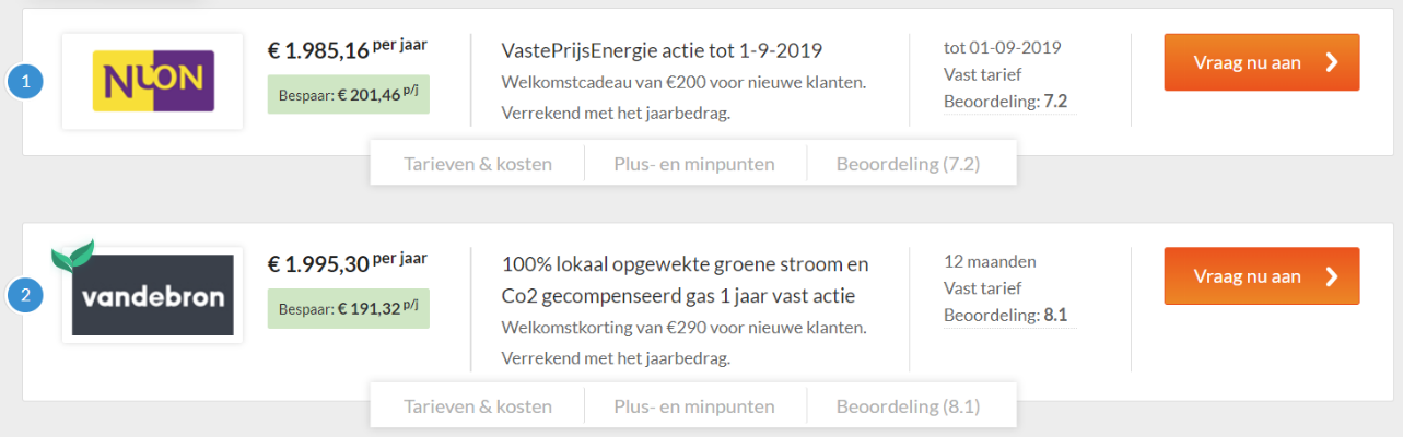 Compare gas & energy prices in the Netherlands